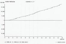 パチスロ研究会公式ブログ-basarareki