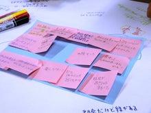 取手福祉サービスのブログ-大阪研修33