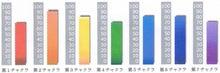 茨木市・寺田接骨院院長の健康法ブログ