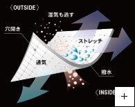 Nuovo Blog-sozai