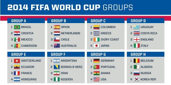 FIFAワールドカップ 組合せ抽選会 結果 ブラジル 日本代表 グループC コロンビア ギリシャ コートジボワール