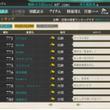 横須賀ランキング 2…
