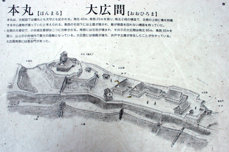 小谷城/10本丸の案内図