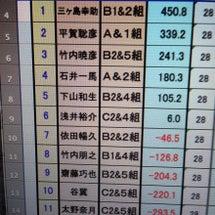 第2期侍リーグ、7節…