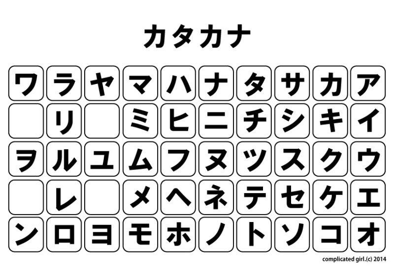 シンプルなカタカナ表|古くて ...