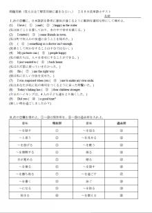 英単語小テスト