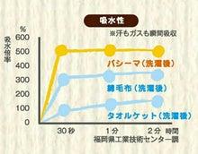 パシーマグラフ