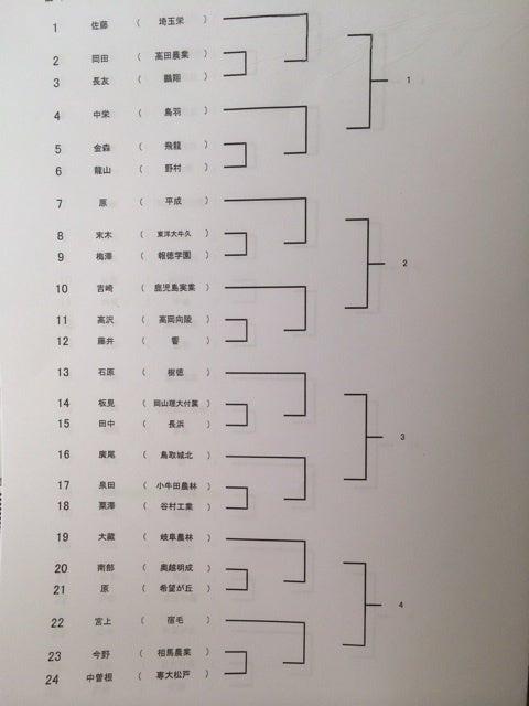 ✋明徳相撲部物語✋全国選抜高知大会組み合わせ