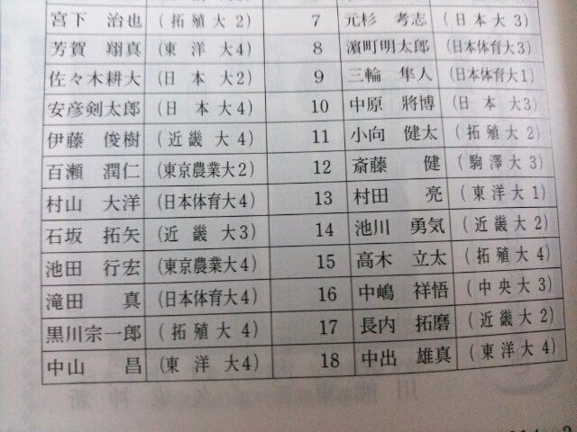 平成25年度アマチュア相撲番付   侍魂