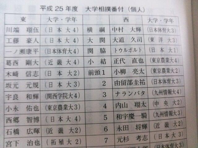 アマチュア相撲主要大会予定表 - asahi-net.or.jp
