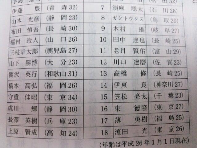「アマチュア相撲番付」に岐阜農林が載りました。 …