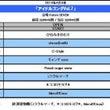 4/5(土)アイドル…