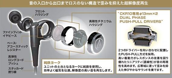 ATH-CKR10内部図解