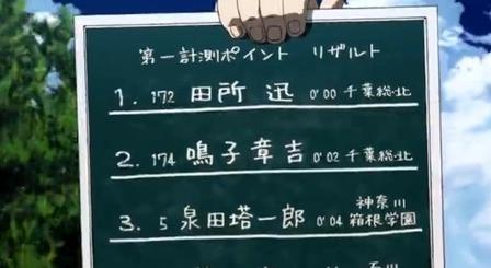 ... 巻島裕介/小野田坂道〕|kazukun