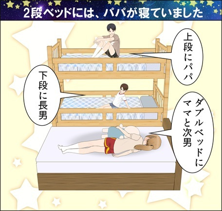 2段ベッドにパパと長男が就寝して、横のダブルベッドには赤ちゃんの次男と私が眠っているというイラスト