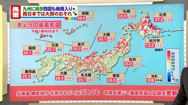北海道12地点で猛暑日 北見、美幌で37度超え