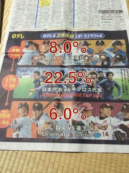 プロ野球の視聴率を語る5908©2ch.net YouTube動画>23本 ->画像>72枚