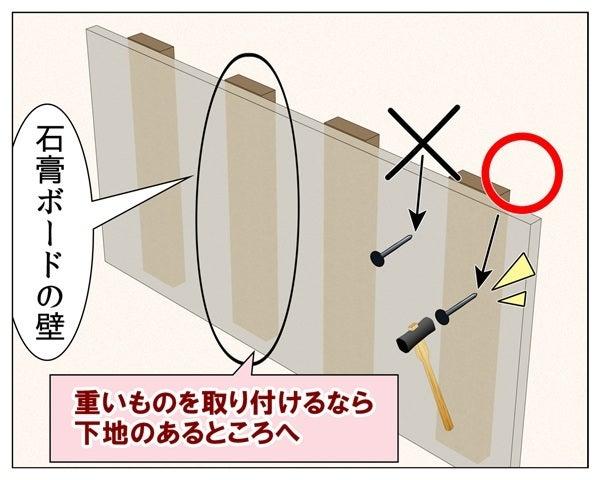 石膏ボードに壁掛け扇風機を取り付ける場合は下地のあるところへという解説イラスト