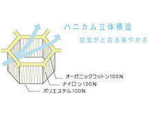 ハニカム構造2