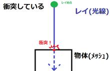 レイ衝突図1