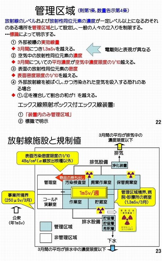 放射線管理区域の図