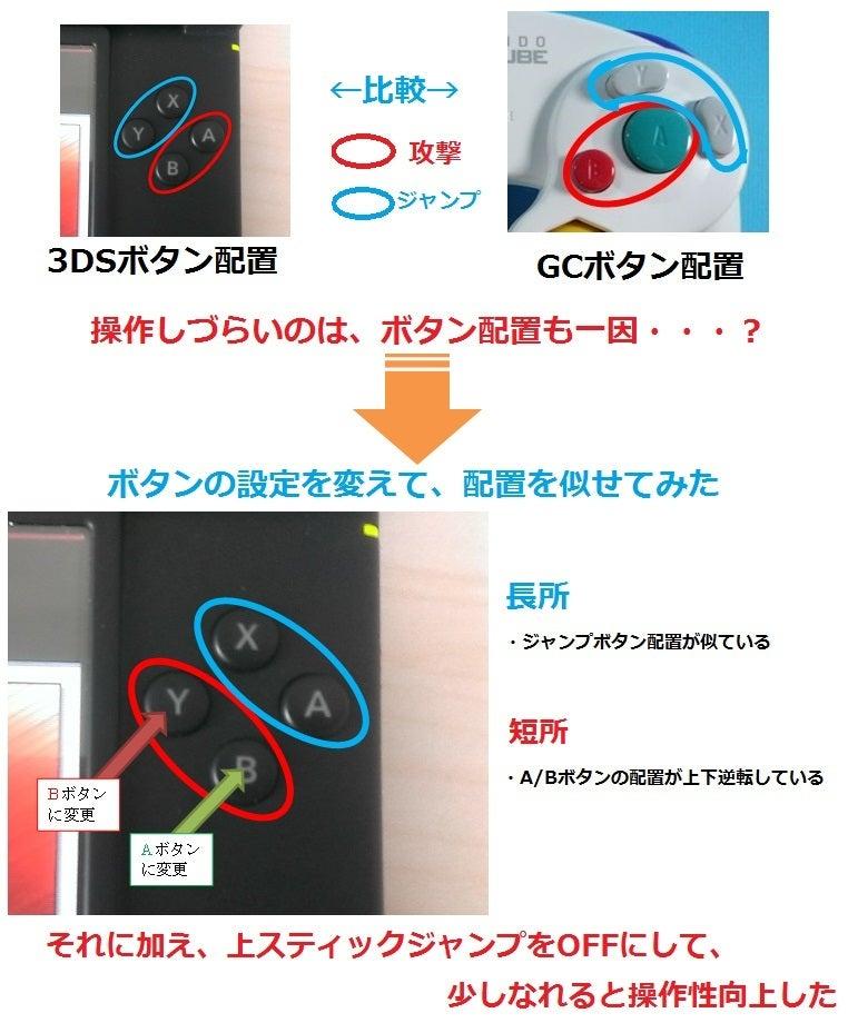 3DS・GC比較と対策