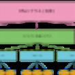 Effectクラス(…