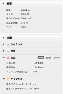 村上バイクデータ