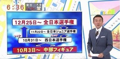 (動画)本田真凛、公開練習とSP曲変更について | ふじのブログ