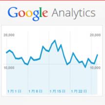 アメブロでGoogl…
