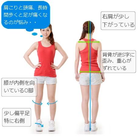 筋膜ルート