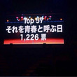 SKE48リクアワ☆…