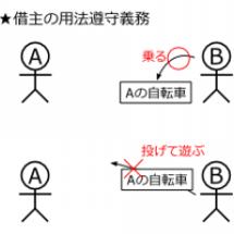 使用貸借(4)