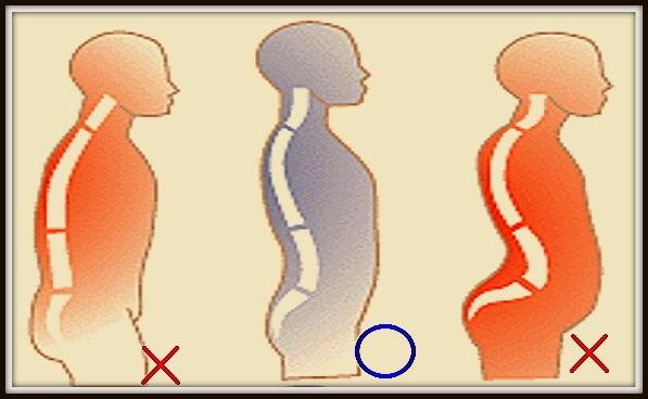 整体的妊活への考え方 骨格のゆがみによる自律神経と女性ホルモンの乱れ