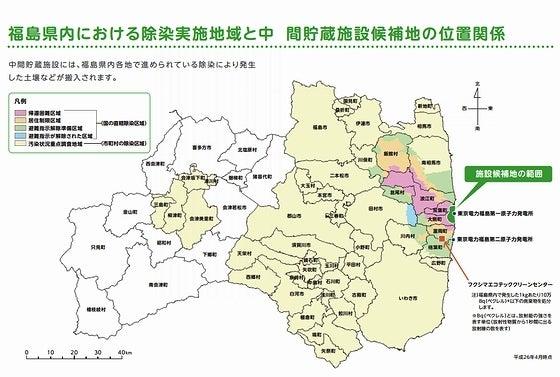 中間貯蔵施設候補地の位置関係