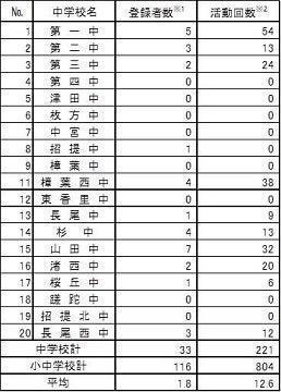 まなびング中学校 - コピー.jpg