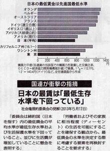 最低水準未満の賃金