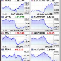 欧州中銀が量的緩和 …