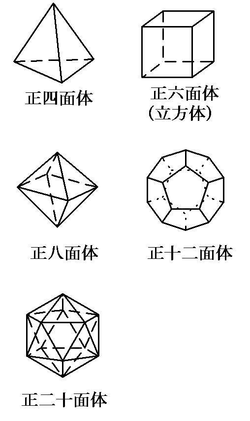 正 20 面体 頂点 の 数