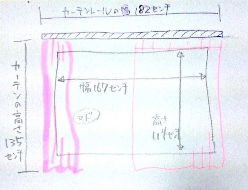 窓とカーテンレールとカーテンの関係