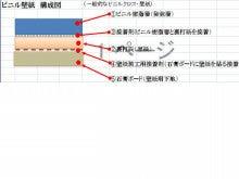 ビニル壁紙・構成図