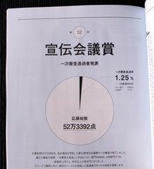 52宣伝会議賞