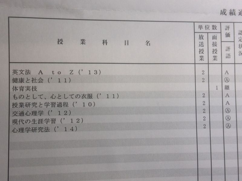 spotify 学割 放送 大学