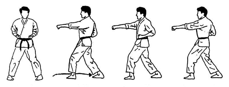 正拳の右左