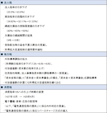 H27税制改正法人税