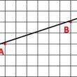 2点を通る直線がずれ…