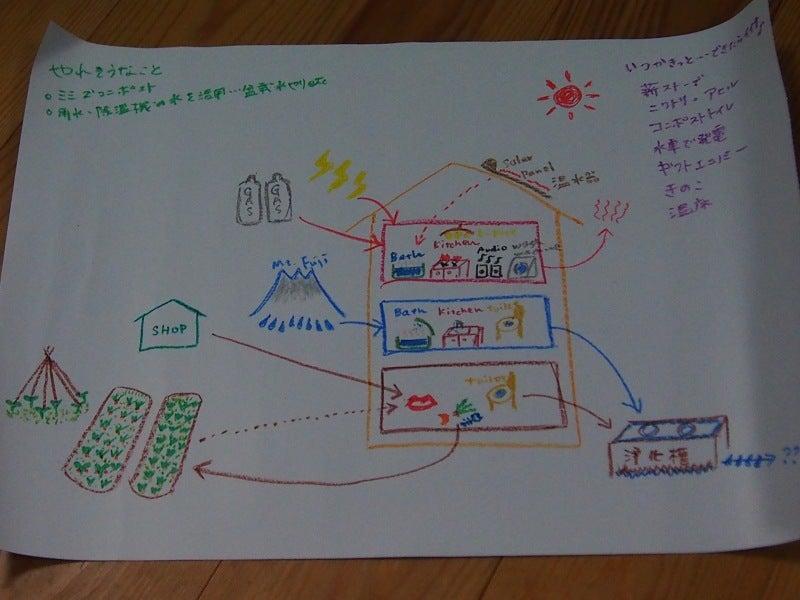 わが家のシステムデザイン2