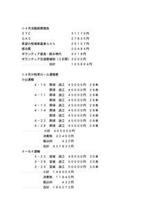 2015年4月経費報告