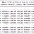 AKB48 41st…
