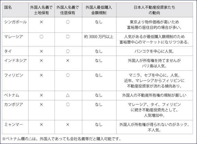 外国人土地規制1